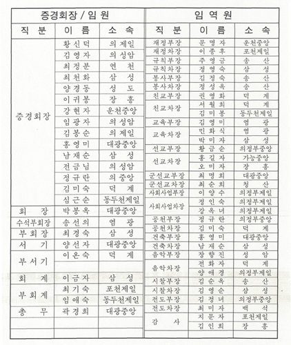 대한예수교장로회 경기북노회 / 여전도회연합회